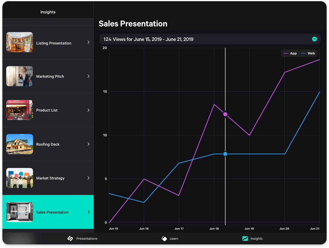 See Who's Engaging - Detailed, viewer level analytics show which presentations are being viewed, how many times and by which prospects.
