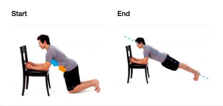 Kneel in front of a chair, placing your elbows and forearms on the chair. Perform an abdominal brace and contract your pelvic floor. Maintain this braced position through the entire exercise.  As you push into the chair with your forearms, straighten one leg at a time, contracting your glutes and quads (thigh muscles). Hold this position as you keep pushing your elbows and forearms into the chair, keeping your body in a straight line.