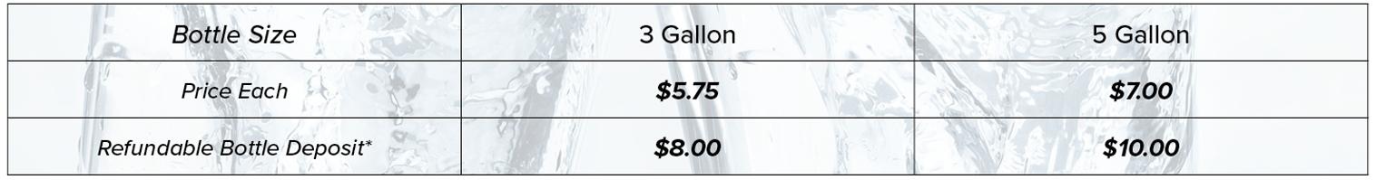 mckenzie mist bottled water prices