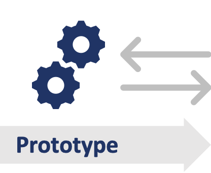 - Create prototype with state-of-the-art tools