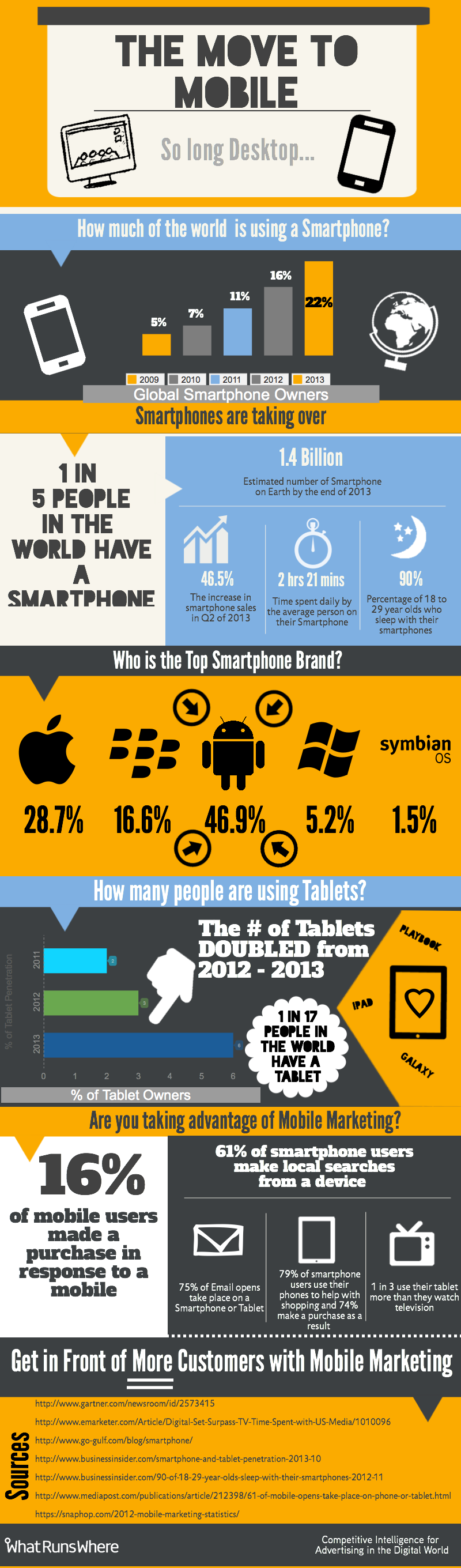 Smartphone-Takeover-3.png