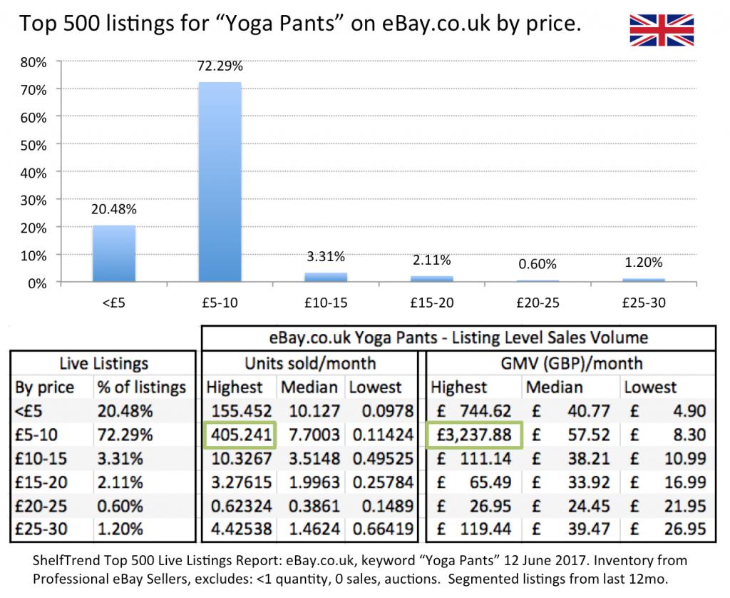 UK_Yoga-Pant_eBay-1024x838.png