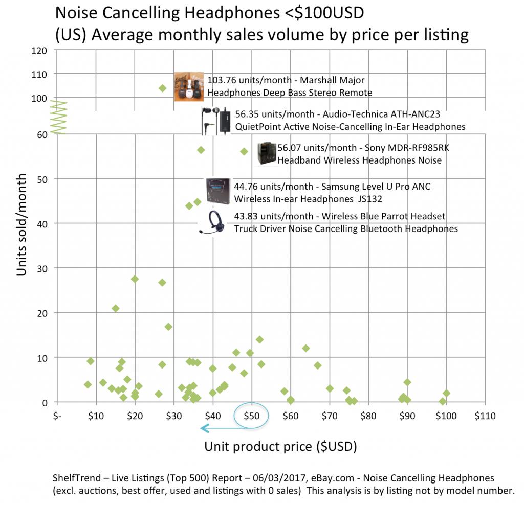 ebay.com_100_Noise-Cancelling_ShelfTrend-2017-1024x990.png