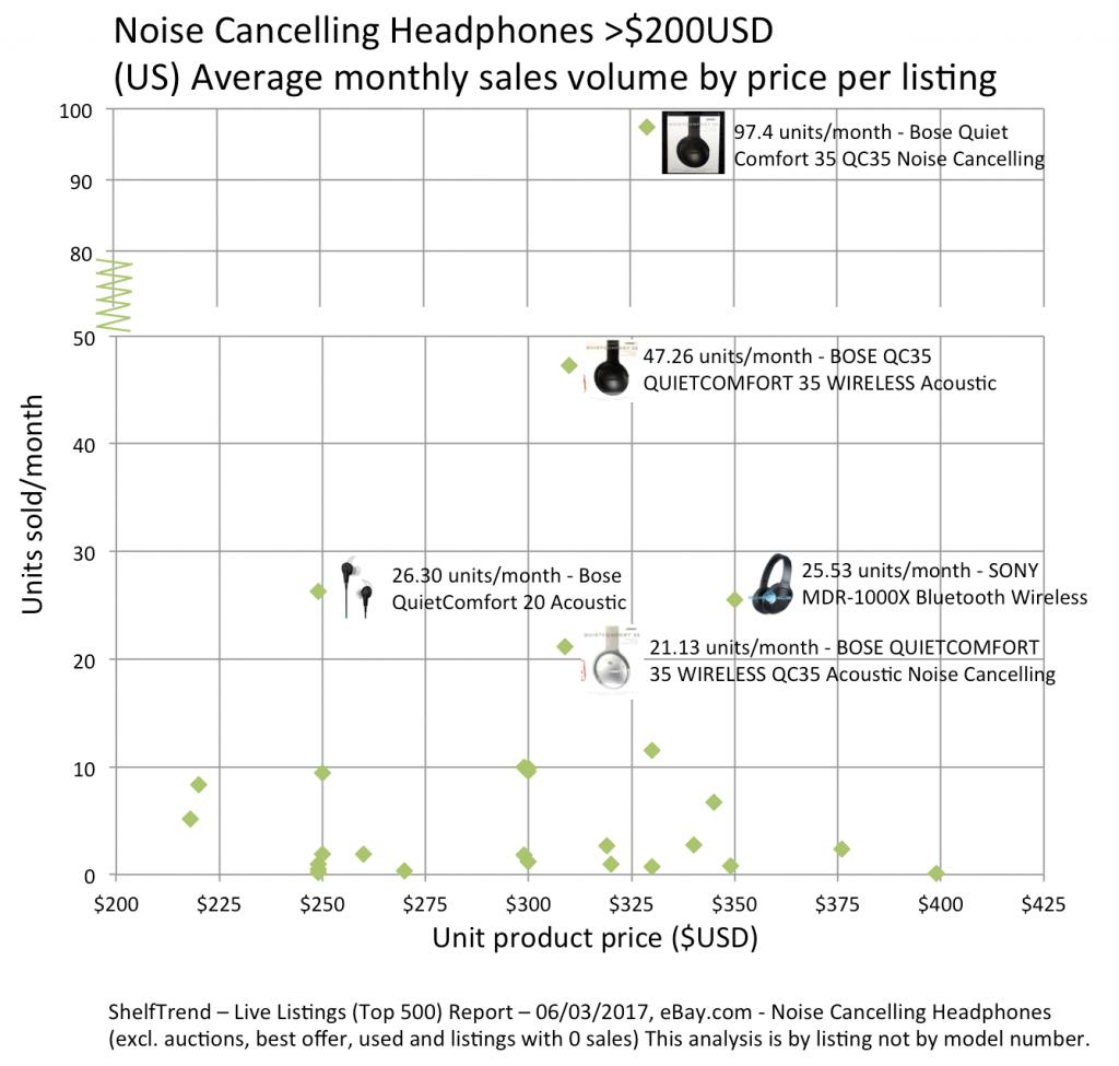 ebay.com_200_Noise-Cancelling_ShelfTrend-2017-1024x975.png
