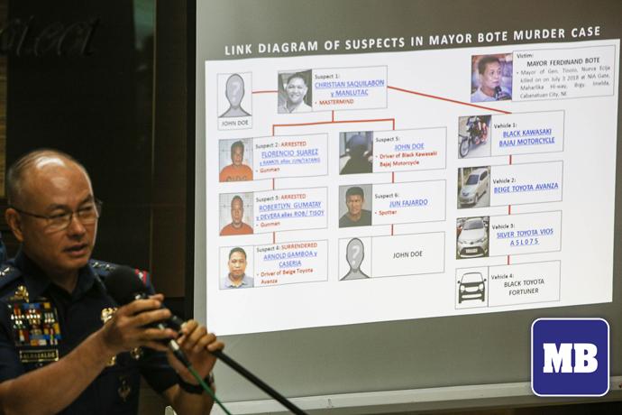 PNP Chief Oscar Albayalde  presents the suspected gunmen in a diagram in the killing of Mayor Ferdinand Bote of Gen, Tinio, Nueva Ecija namely Robert Gumacag and Florencio Suarez in a press briefing at NHQ, Camp Crame Sunday. (ALVIN KASIBAN / MANILA BULLETIN)