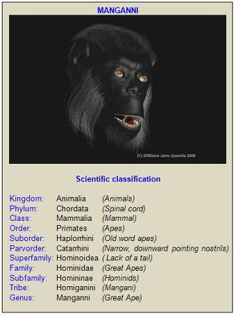 Burroughs' invented species
