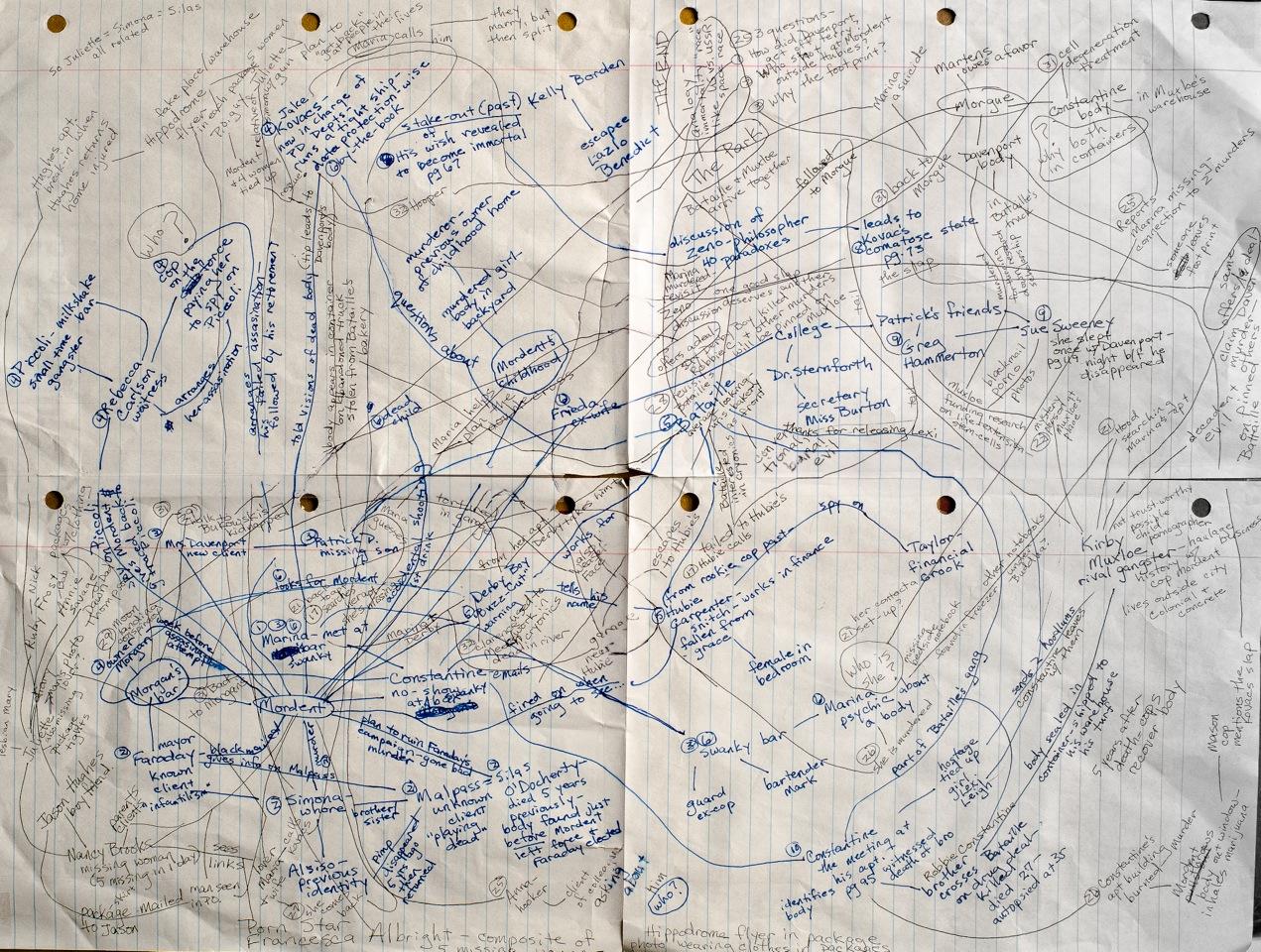 Image: plot web for  Andrew Hook's  The Immortalists     / photo credit:  Matt Beall