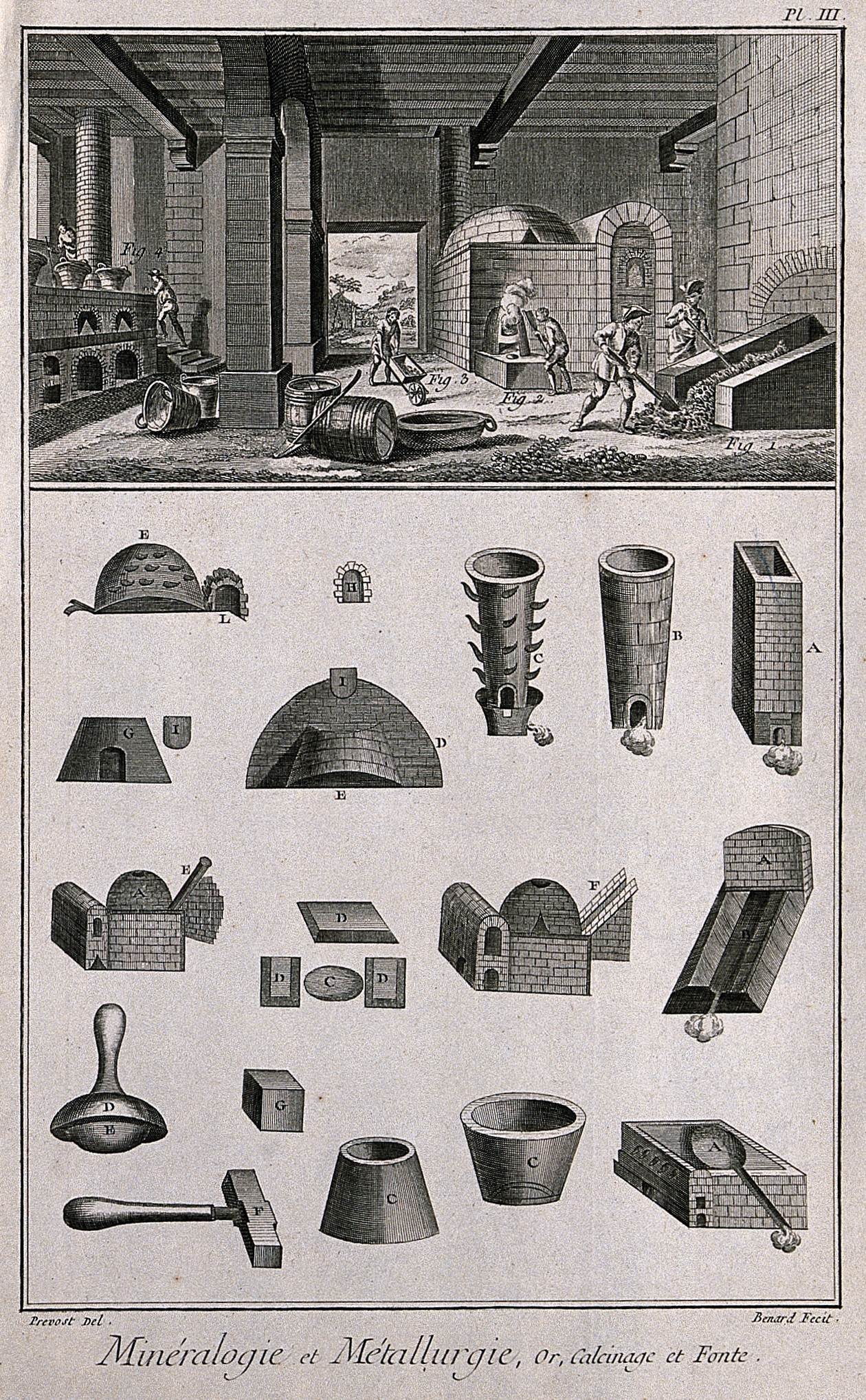 Benoit Louis Prevost: calcination of ore and the instruments used