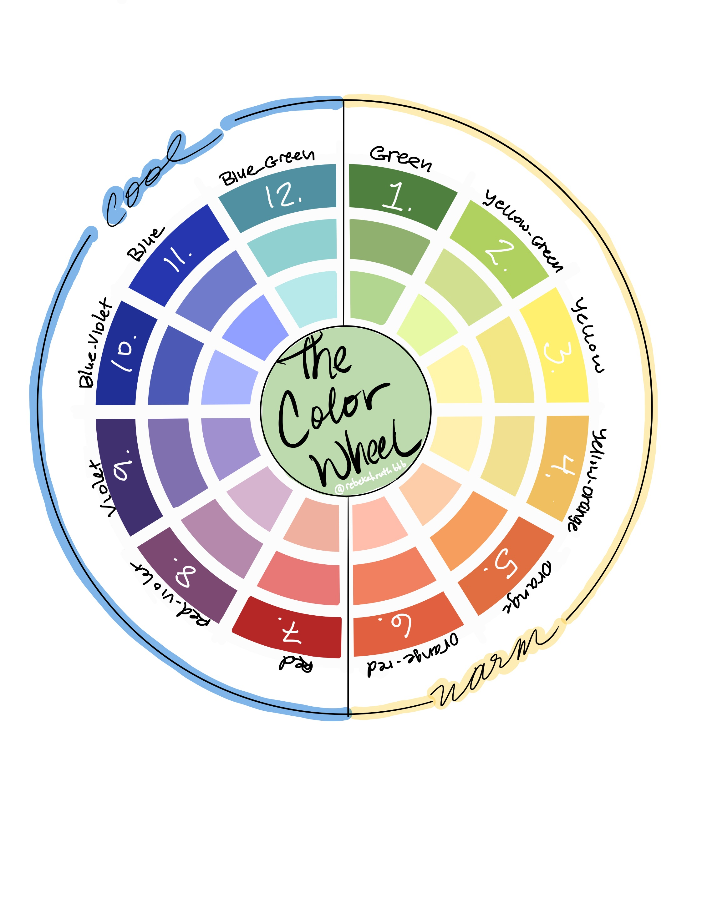 my color wheel blank -7.jpg