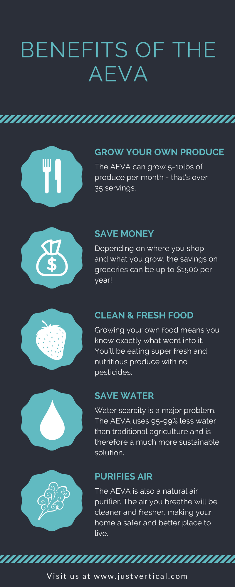Benefits of the AEVA infographic.png