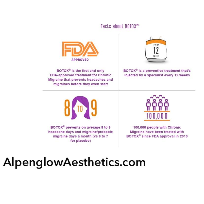 Whitefish Botox Facts Alpenglow Aesthetics 1
