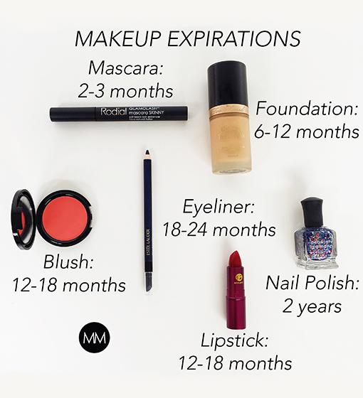 makeup-expiration-dates.jpg