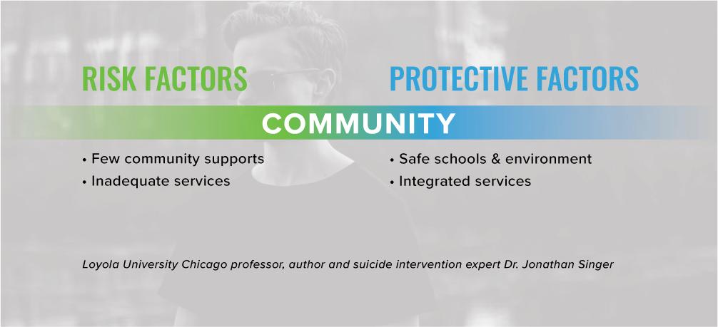 RISK FACTORS—PROTECTIVE FACTORS-02.png
