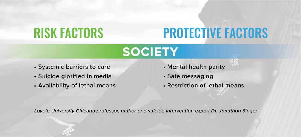 RISK FACTORS—PROTECTIVE FACTORS-01.png