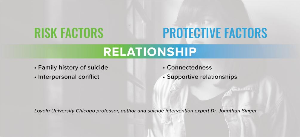 RISK FACTORS—PROTECTIVE FACTORS-03.png