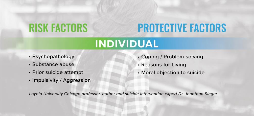 RISK FACTORS—PROTECTIVE FACTORS-04.png