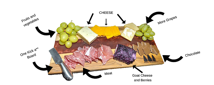 How to make a Kick A** Charcuterie Board this Holiday Season - by: Braden BiggartCLICK THIS PHOTO TO HEAD to the HOW TO