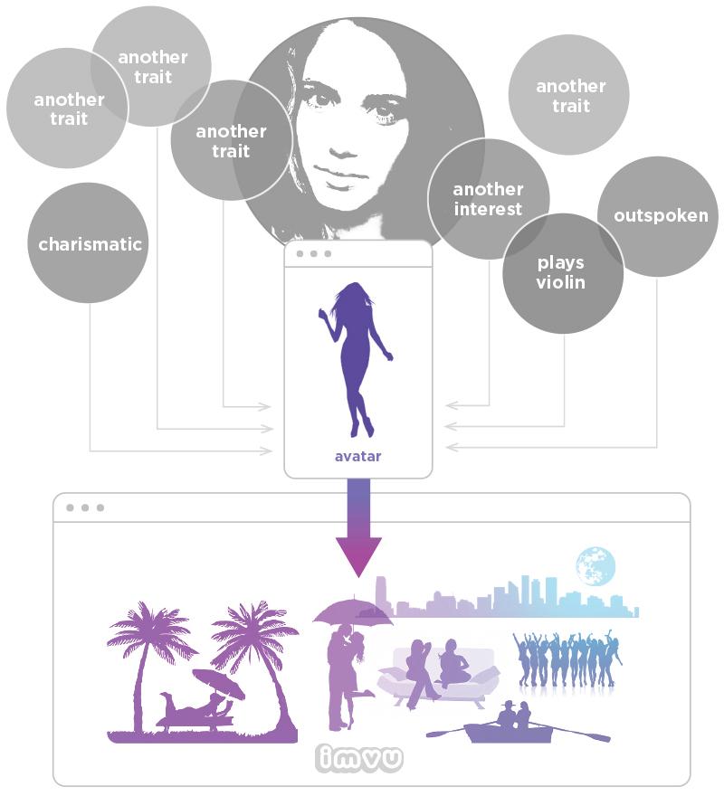 avatar_diagram.jpg
