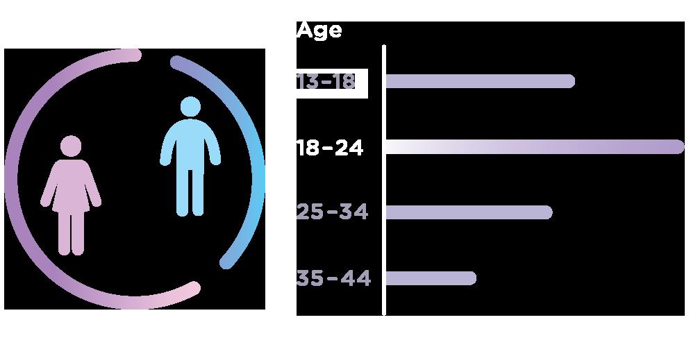 gender+age.png