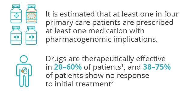 Drug_Effectiveness.png