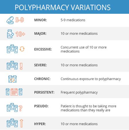 polypharmacy.jpg