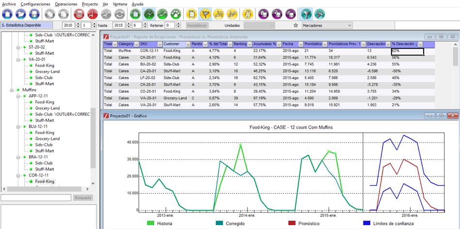 - La figura 1 muestra las ventas mensuales de una marca de jarabe para la tos sumando todas las presentaciones o SKUs.