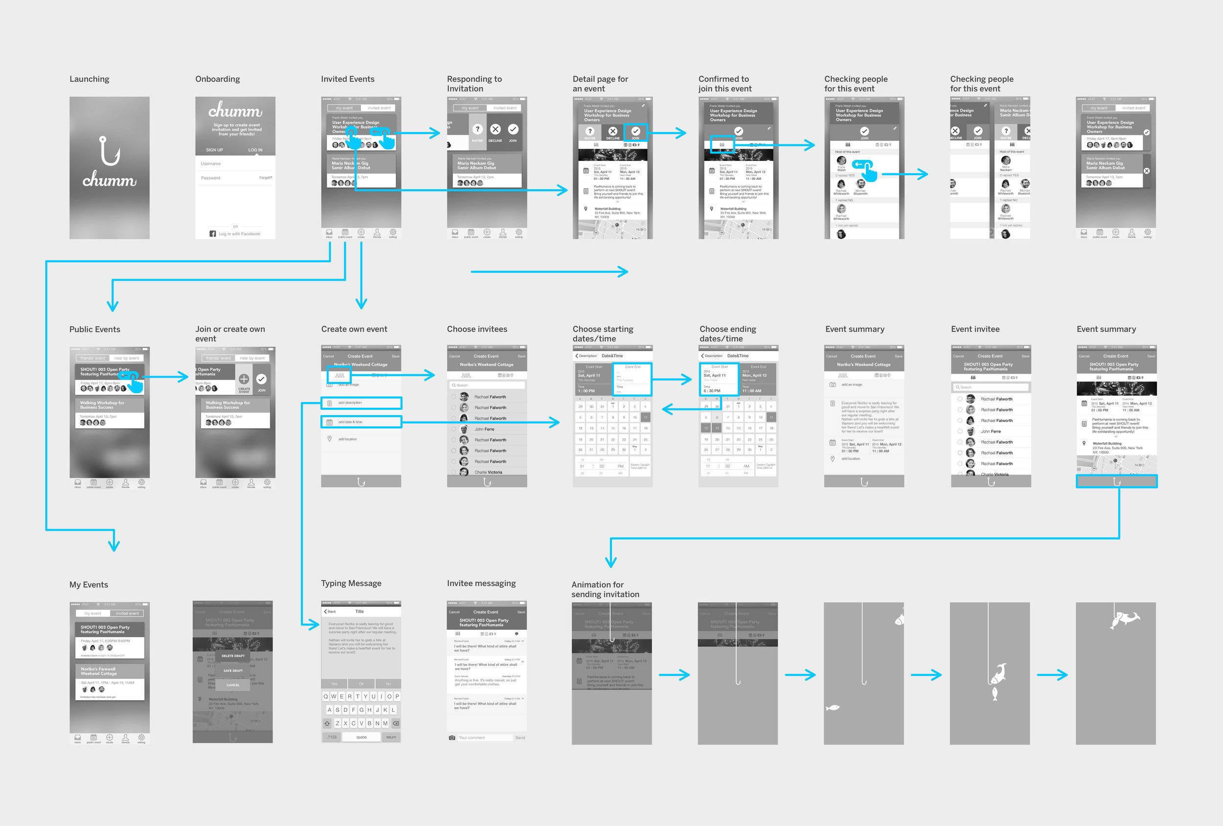 UX_interaction_flow.jpg