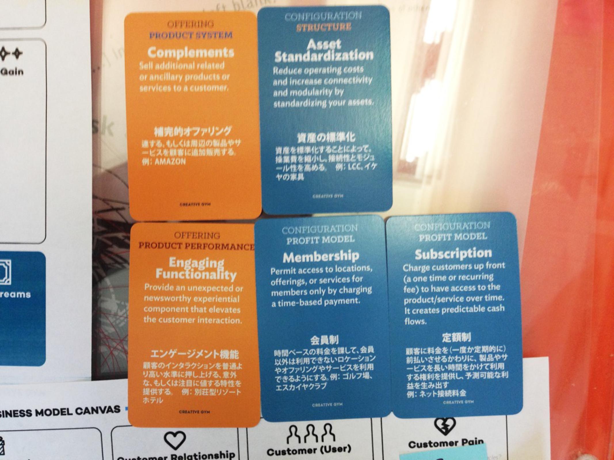 Business 100 Tactics Card