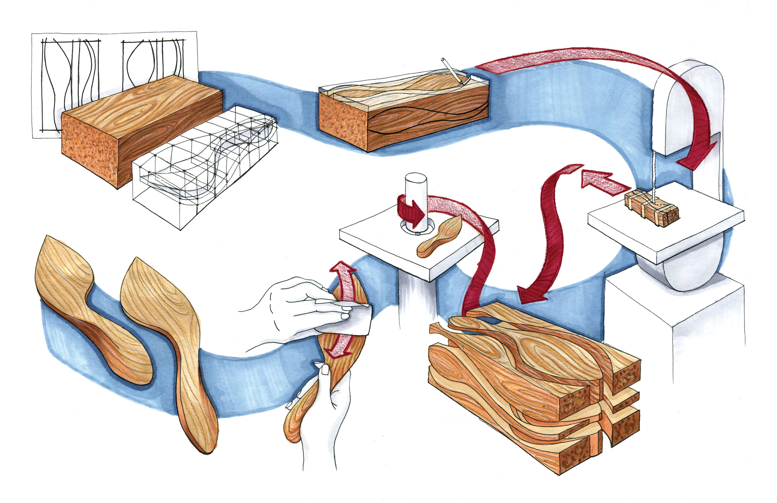 Graphic illustration of process of crafting salad tong — sketching and ideating, tracing outlines onto form, bandsaw rough cuts, initial sanding on machines, hand sanding.
