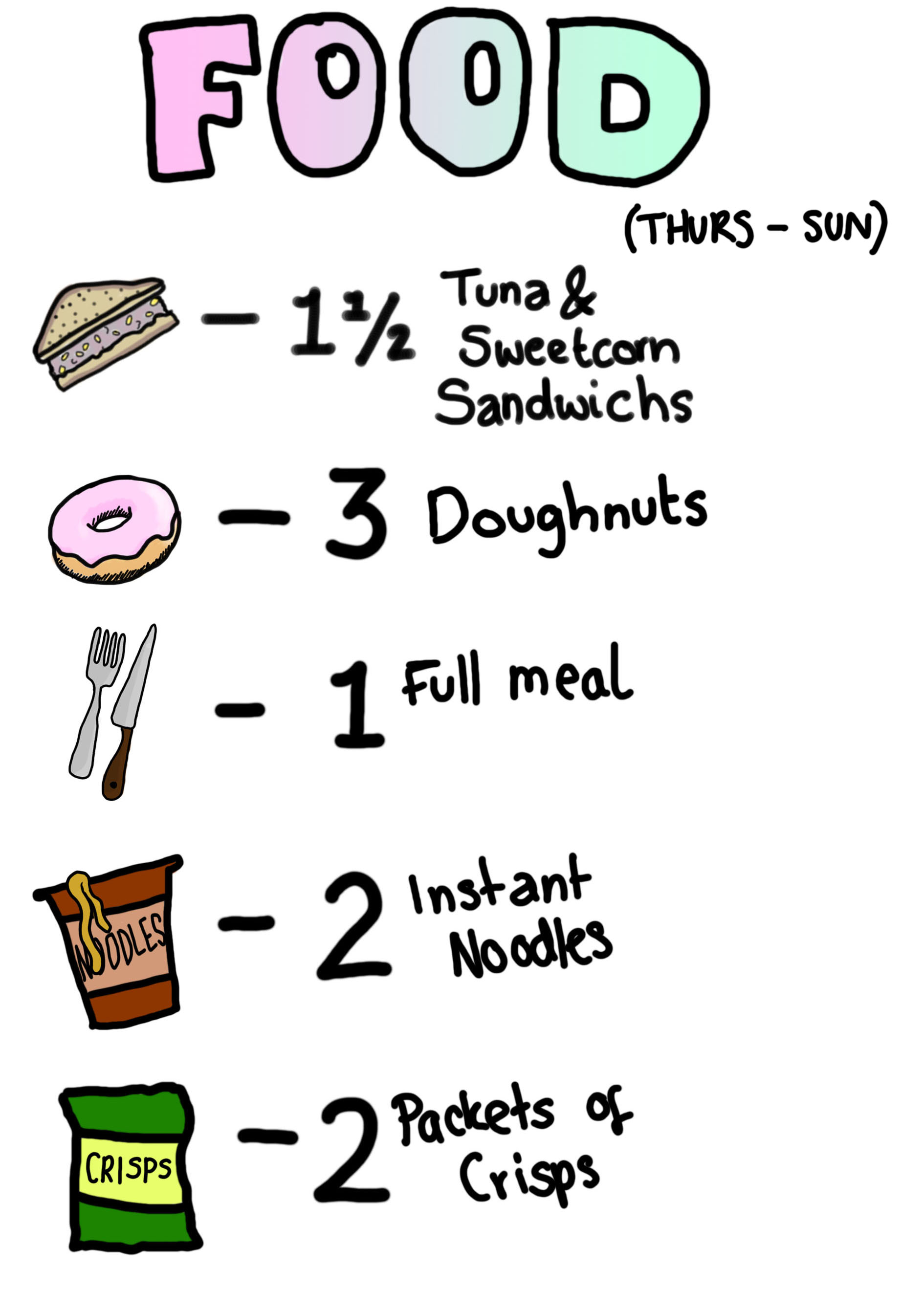 NB: The doughnuts were by chance from the @toneagraphy team or this list would be even shorter!