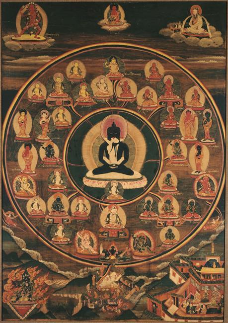 Tibetan Thanka of Bardo. Vision of Serene Deities, 19th Century, Giumet Museum, taken from Wikipedia article on the   Bardo Thodol  .