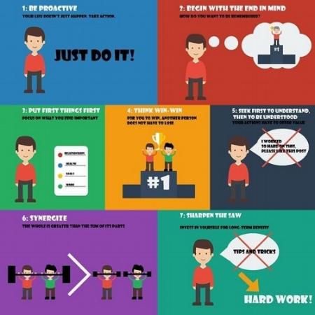 7 habits graphic.jpg