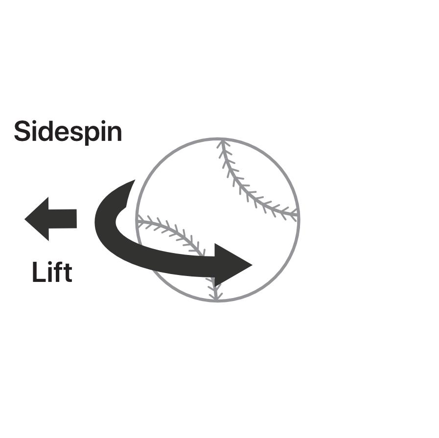Sidespin_Lift.png