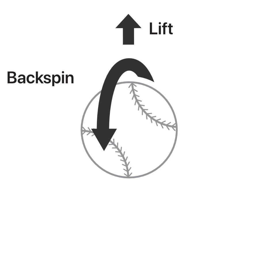 Backspin_Lift2.png