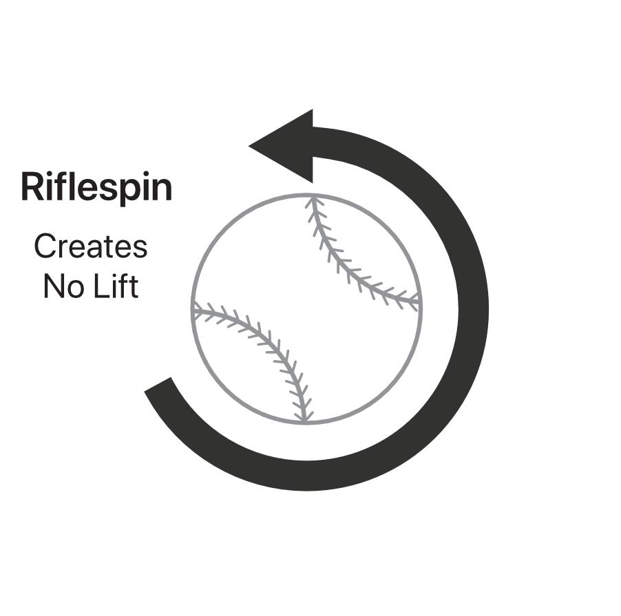 Riflespin_Lift2.png