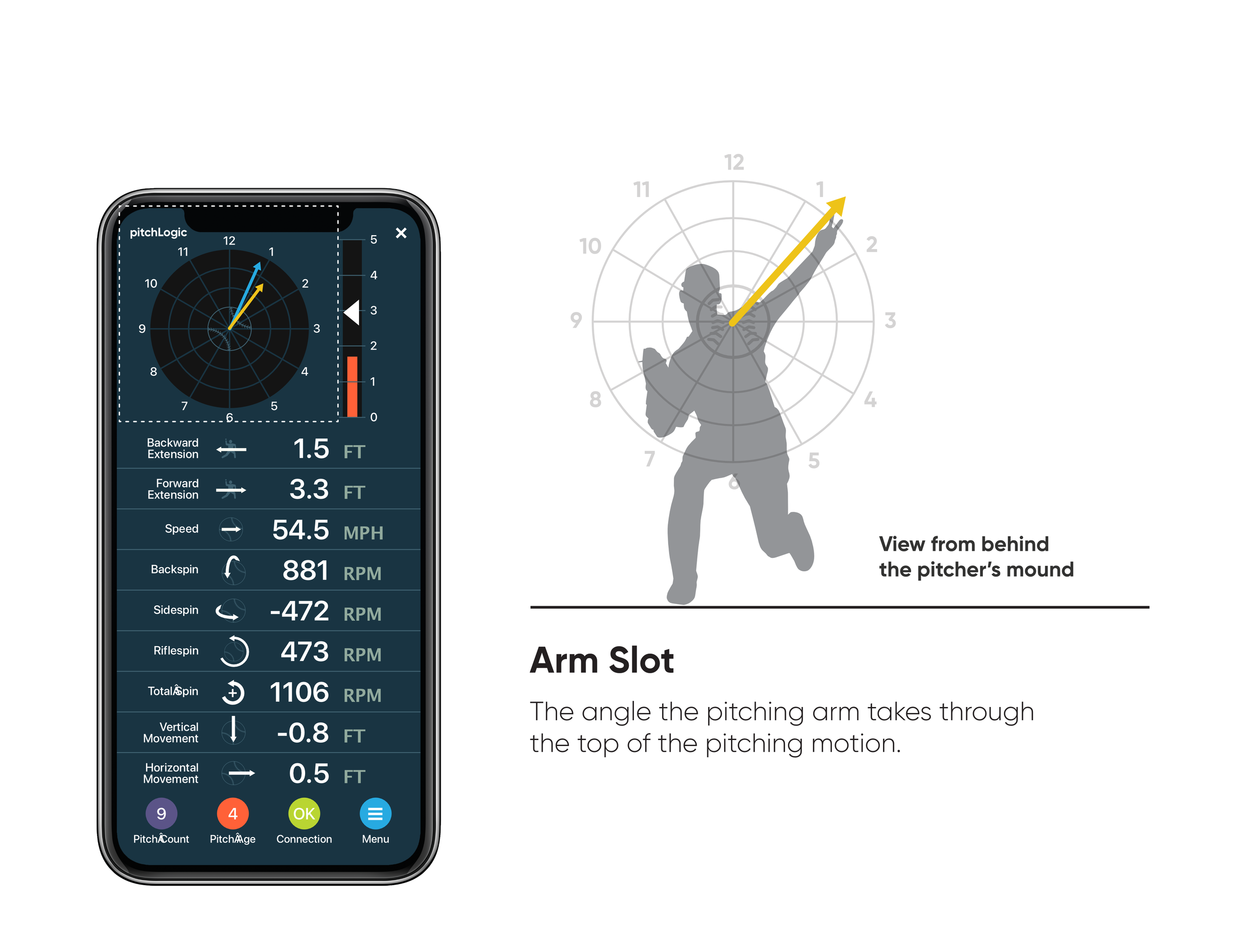 Arm Slot_New_USE.png