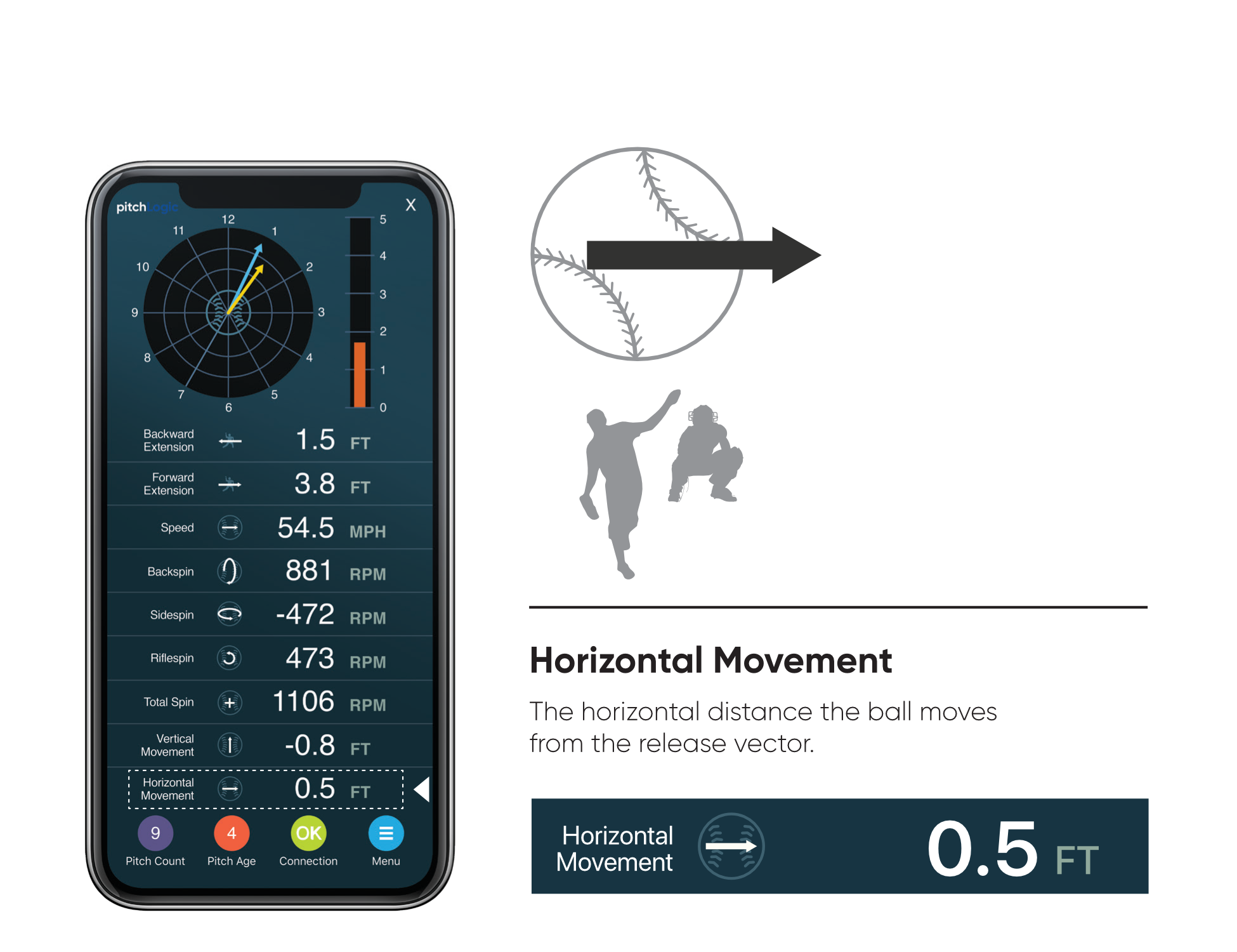 Horizontal Movement_USE.png