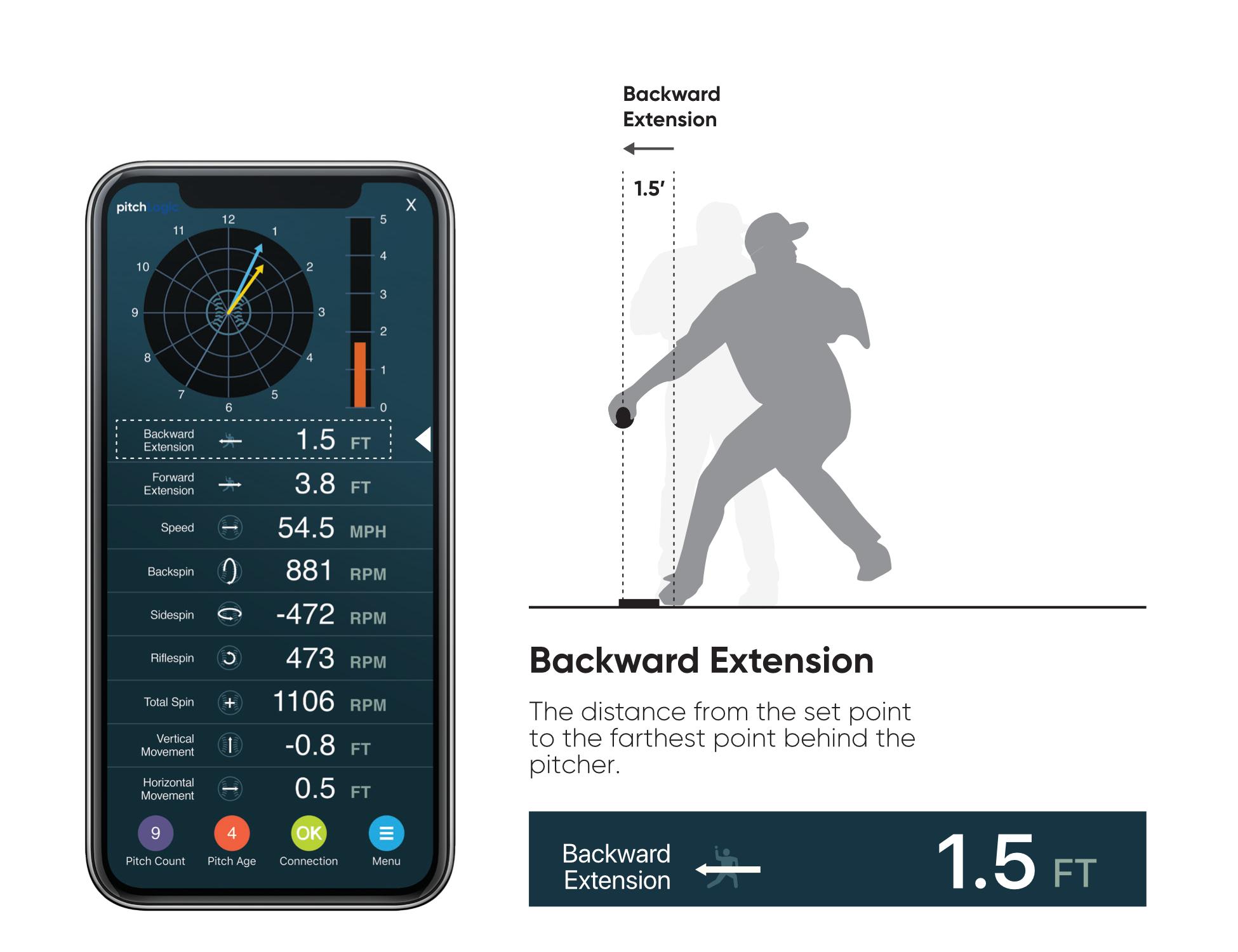 Backward+Extension_USE2.png