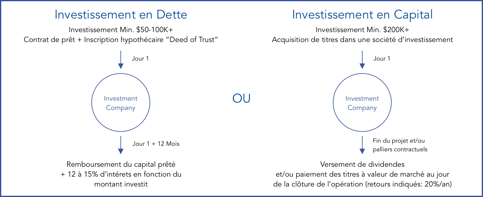 PassiveInvestment-DebtandEquity.png