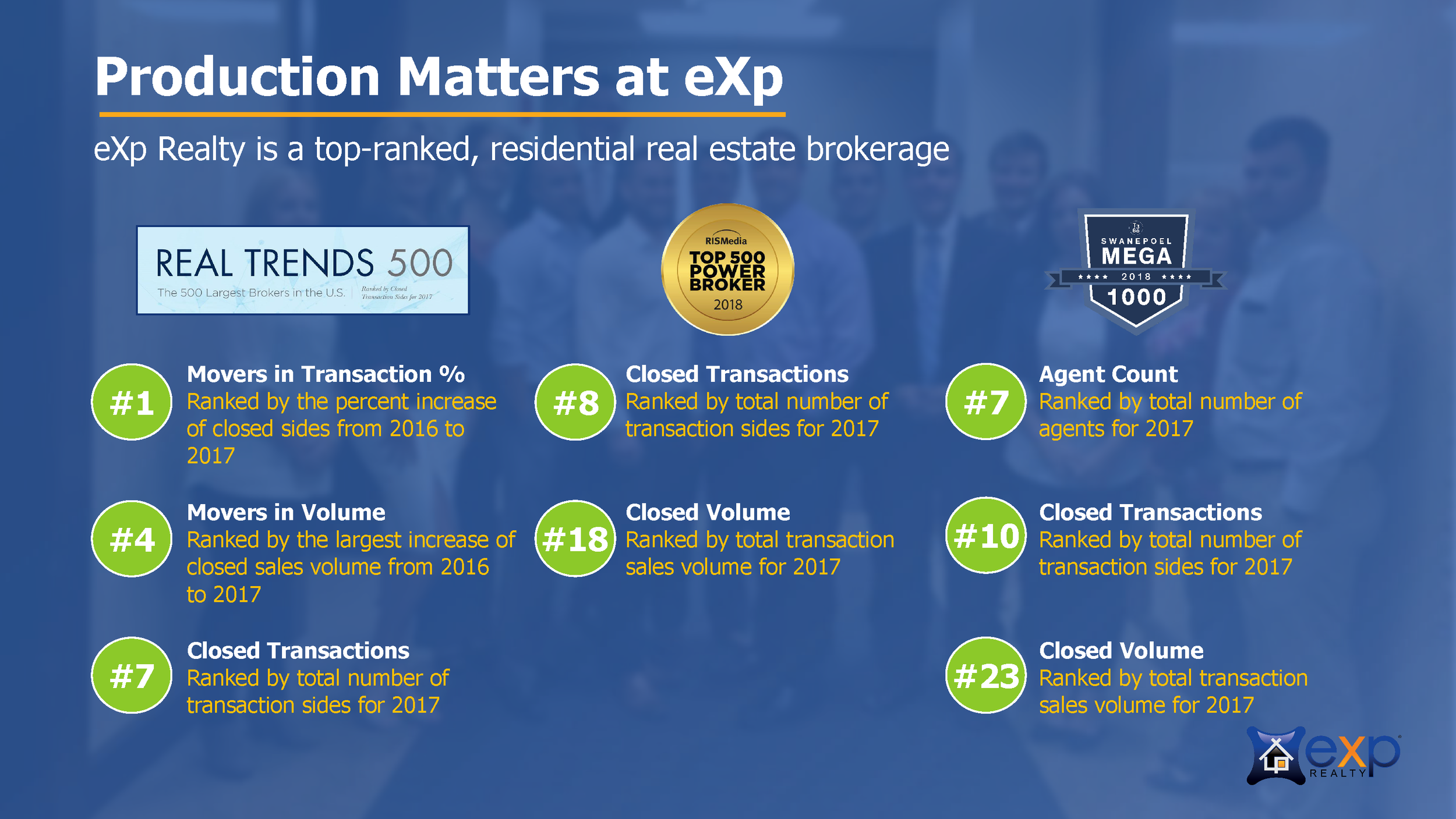 1Introduction-to-eXp-Realty-–-Presentation_Page_34.png