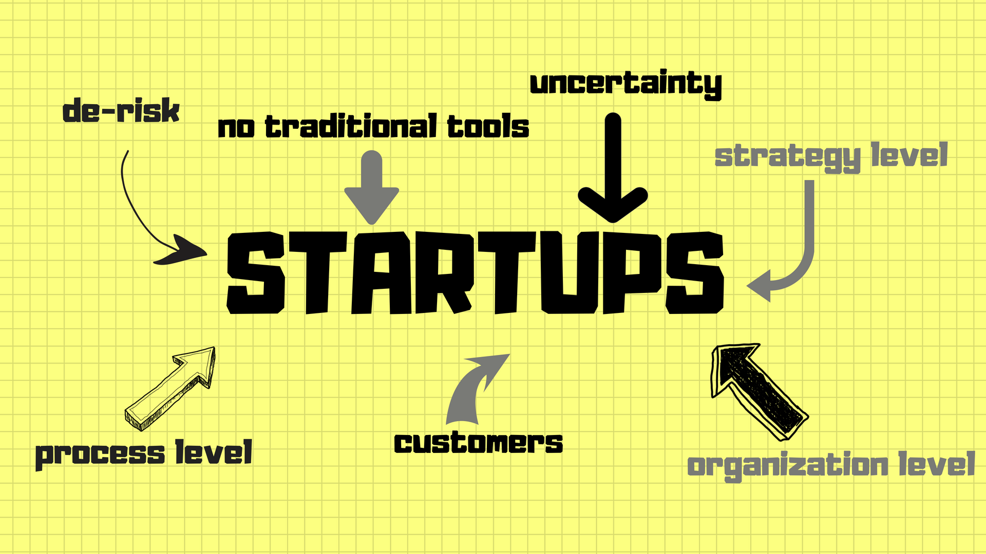 Why startups are different from traditional companies.png