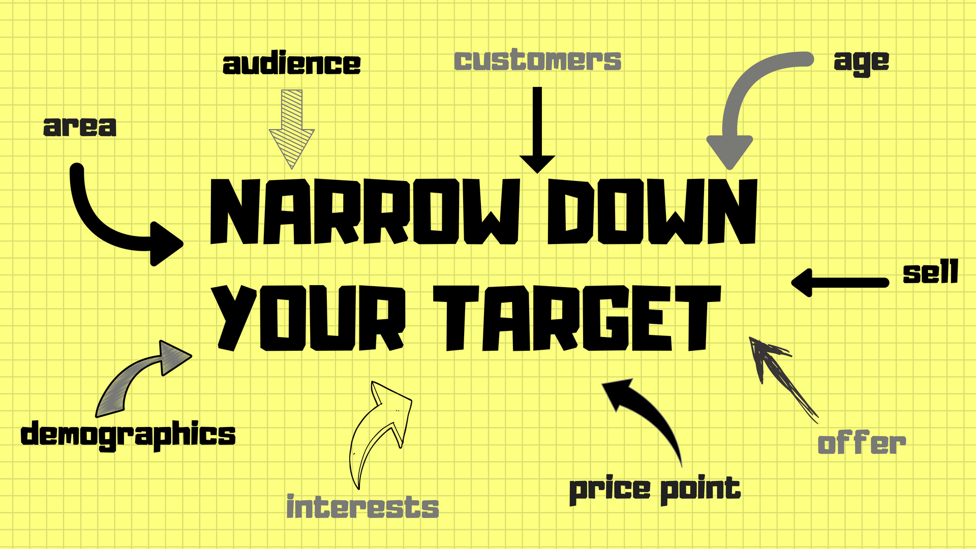 Narrow down your target.png