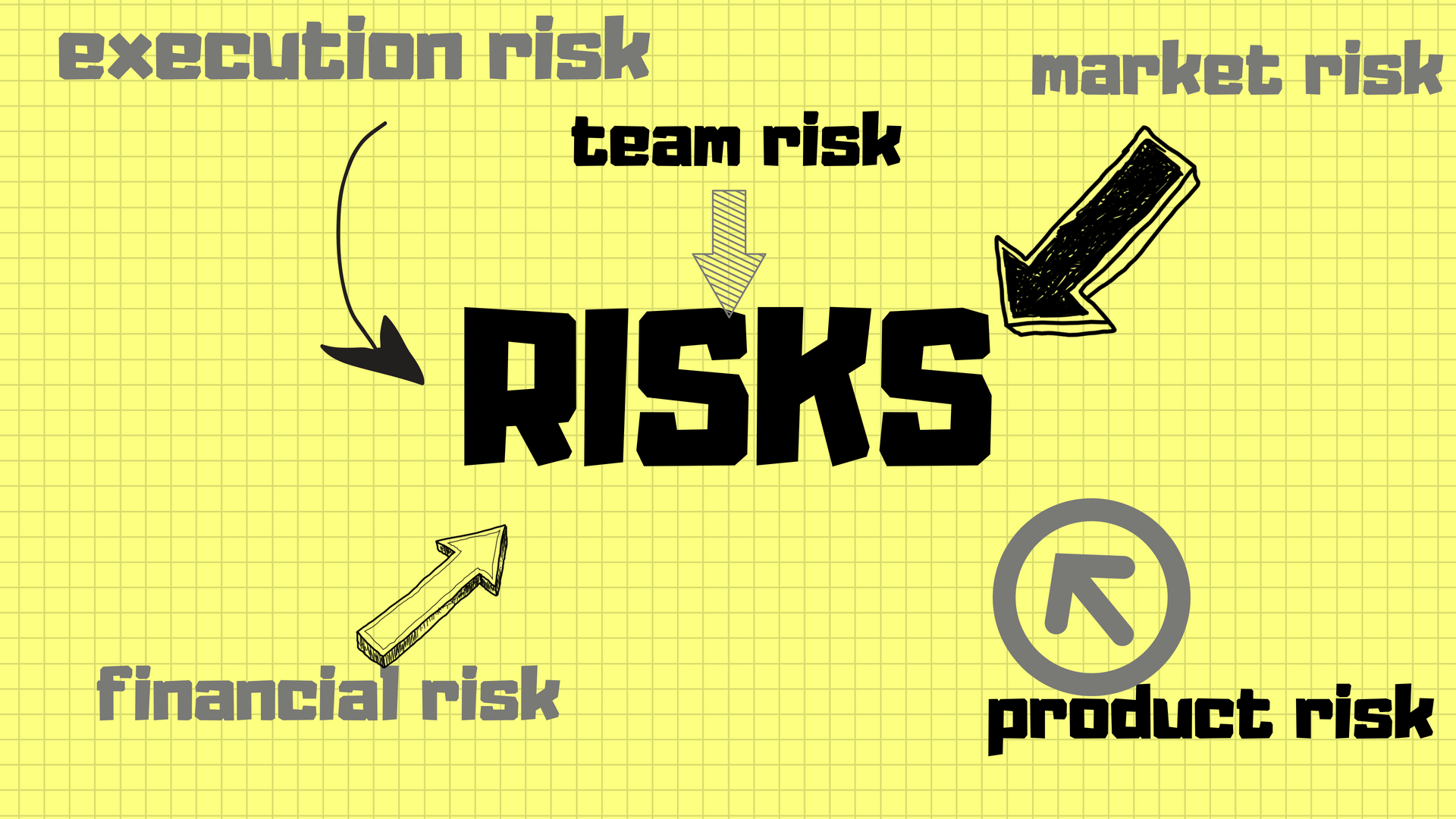 Product risk.png