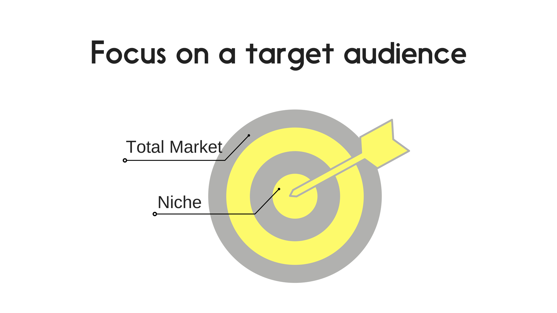 Focus on a target audience.png