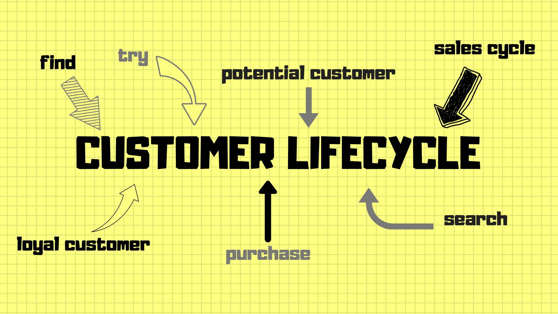 customer lifecycle COVER.png