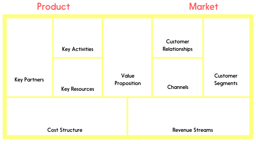 model canvas.png