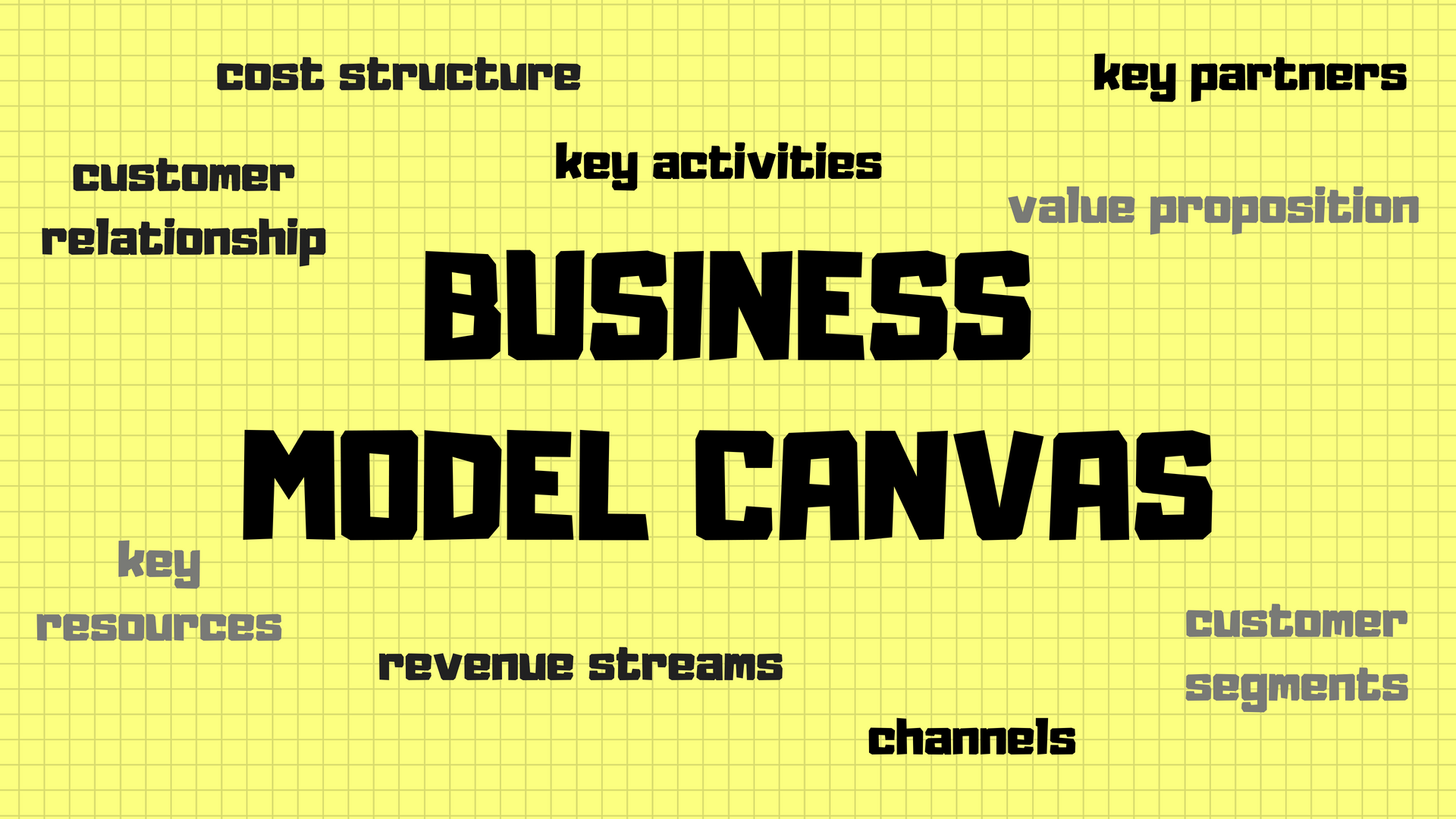 introducing the model canvas.png