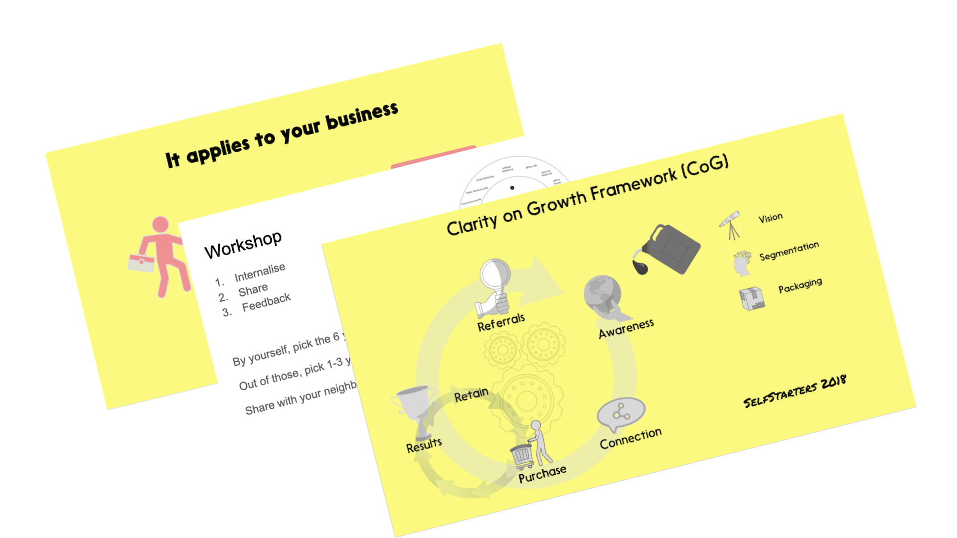 clarity on growth framework