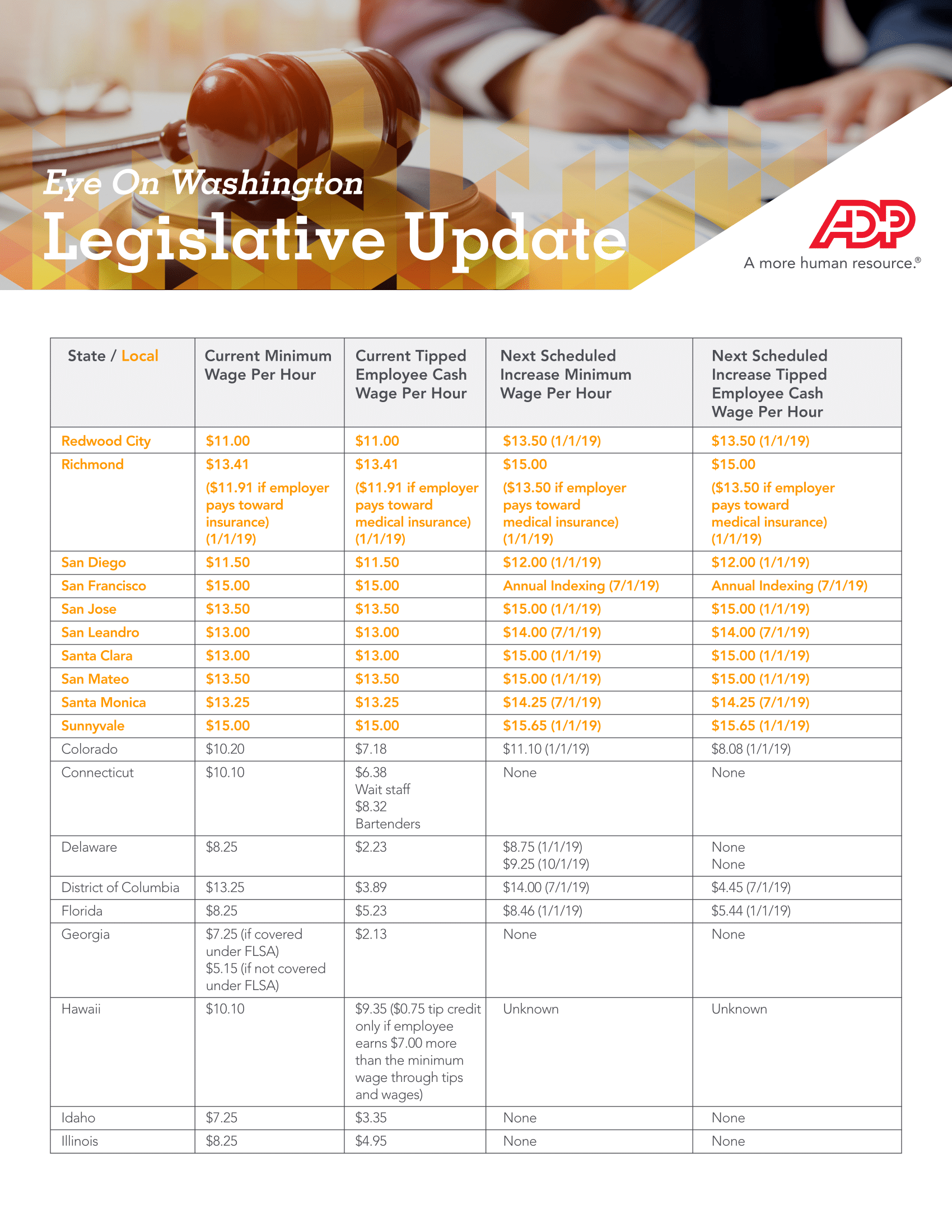 EOW 2019 Increases Minimum Wage-2.png