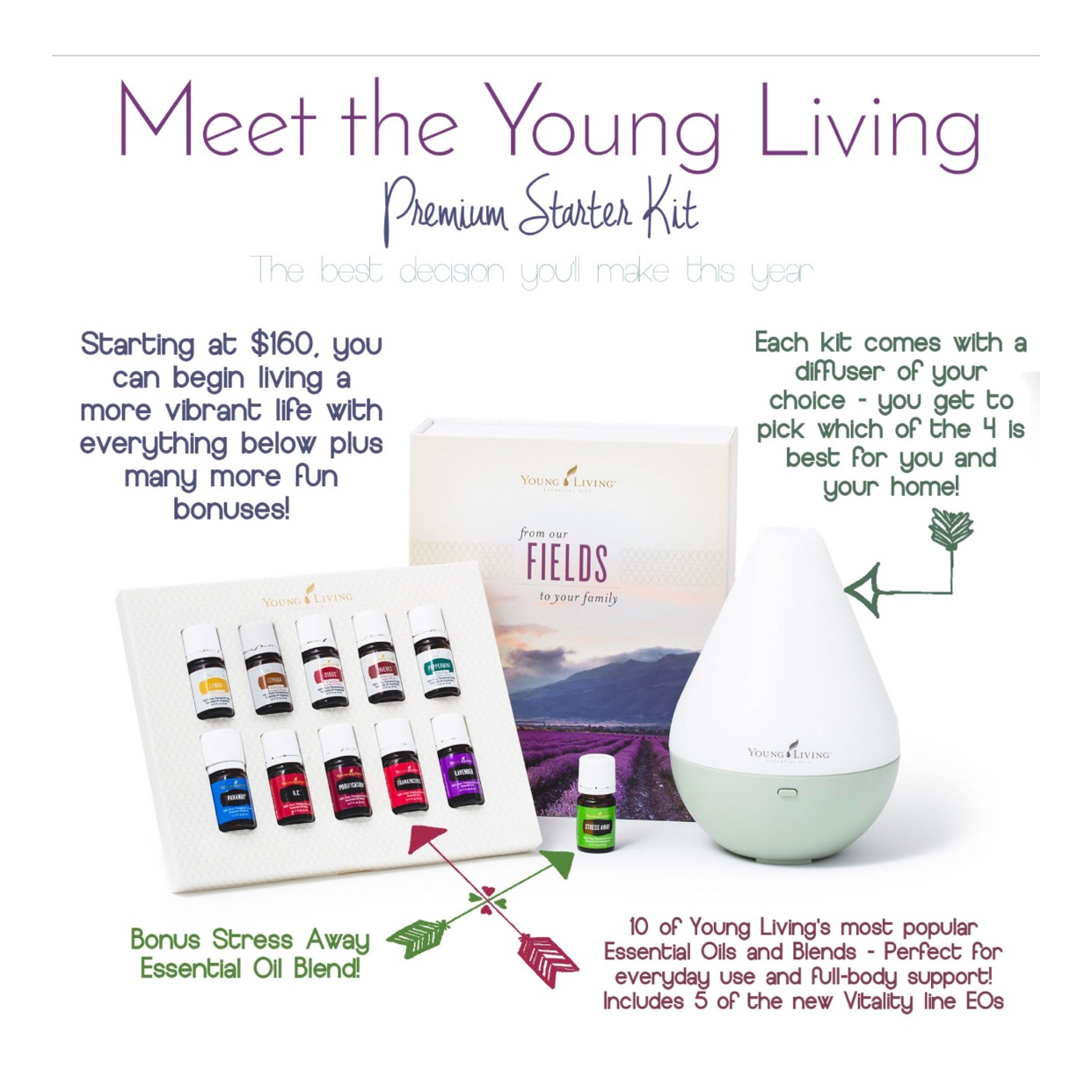 - Young Living essential oils….Essential oils have been a game changer in my everyday life since 2015... I'm not a salesy girl, but there hasn't been a day that went by that I haven't incorporated these oils into my routine since November 2015.These oils are used in every yoga and reiki session. Essential oils are not just easy on the olfactory nerves, they balance hormones, boost immunity, improve brain function, alleviate aches and pains, as well as reduce emotional stress & anxiety.Please don't take my word as law. I invite you to try some or many by clicking